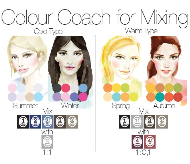 Color Coach for Mixing